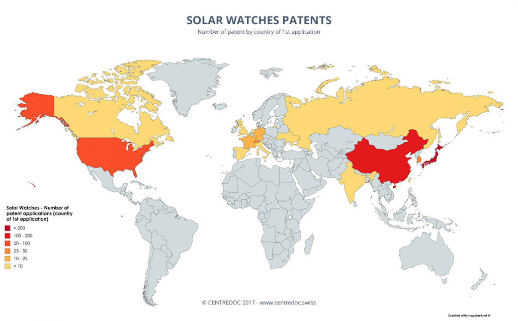 Solar Watches Patent Applications by country of 1st application